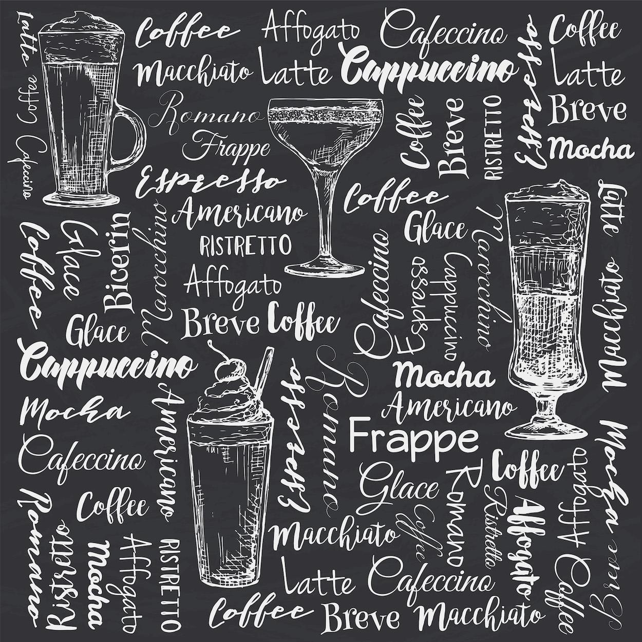 Nom du café decoration murale