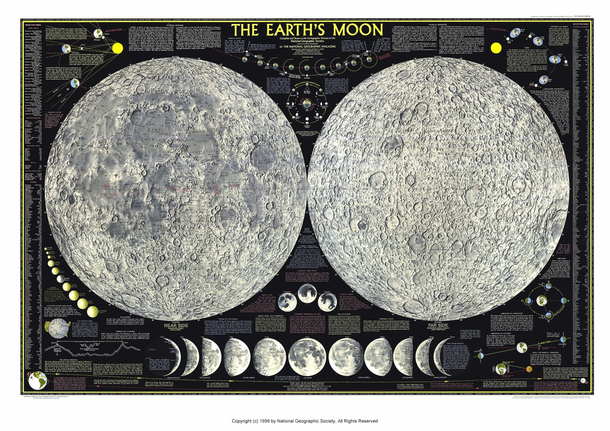 Mouvement de la lune decoration murale