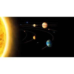 Du Soleil Aux Planètes