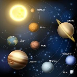 Arrangement Des Planètes