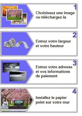 Appliquez votre papier peint en 4 étapes!